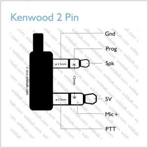 Kenwood 2 Pin Wiring Data   Wildtalk