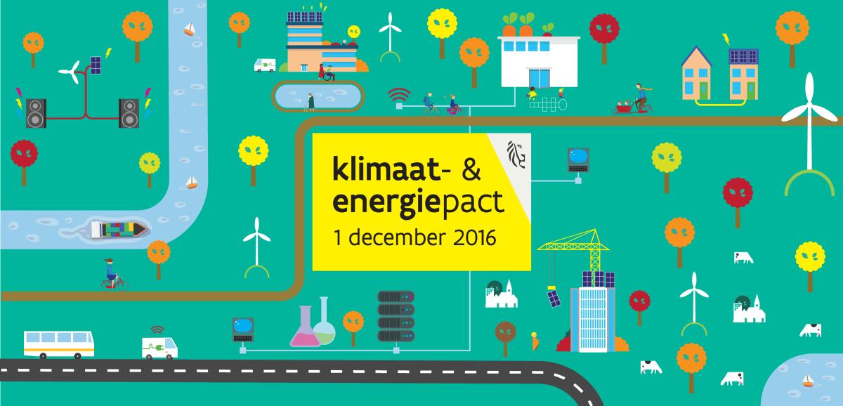 Vlaamse Klimaattop