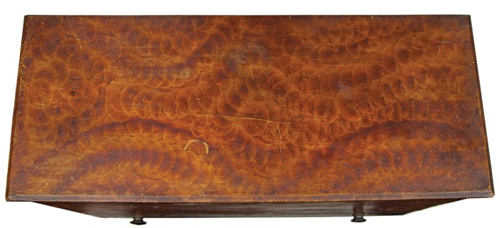 Lot 15: 19th c. Blanket Chest