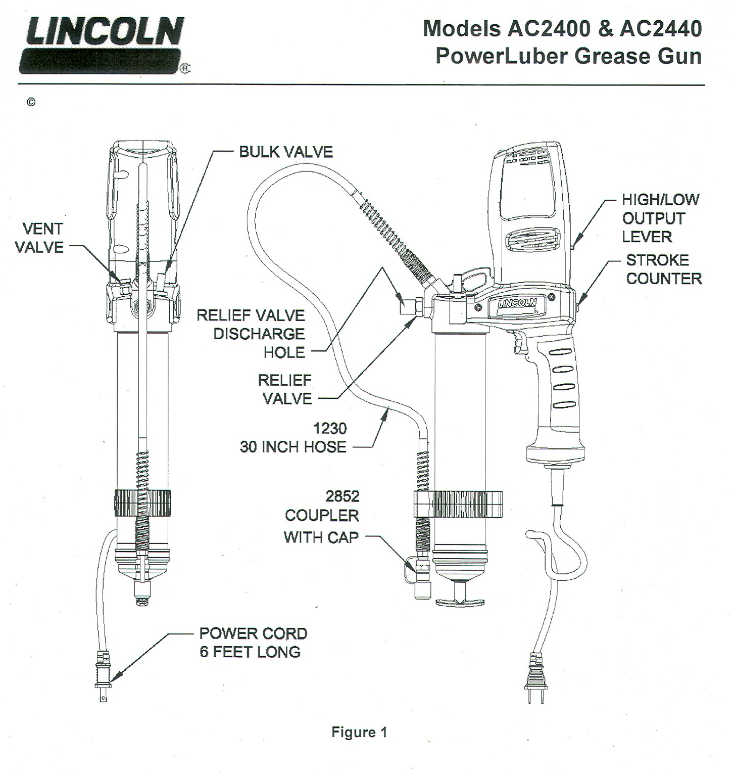 Lincoln Grease Gun