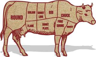 willowcreekmeats-meatchart-cattle-