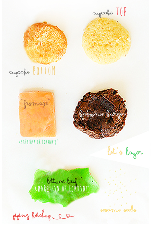 hamburger-how-to