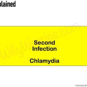 Chlamydia - the most common bacterial sexual infection which predominantly affects young people, but can affect older people too. Commonly asymptomatic.