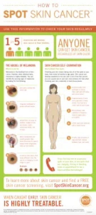 Melanoma Month: Checking your skin from home