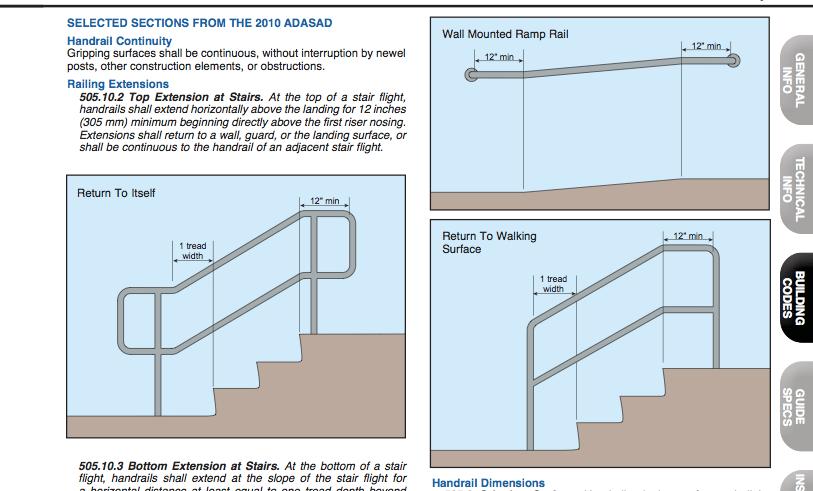 Handrail Codes - Wilsonbuilt Blog