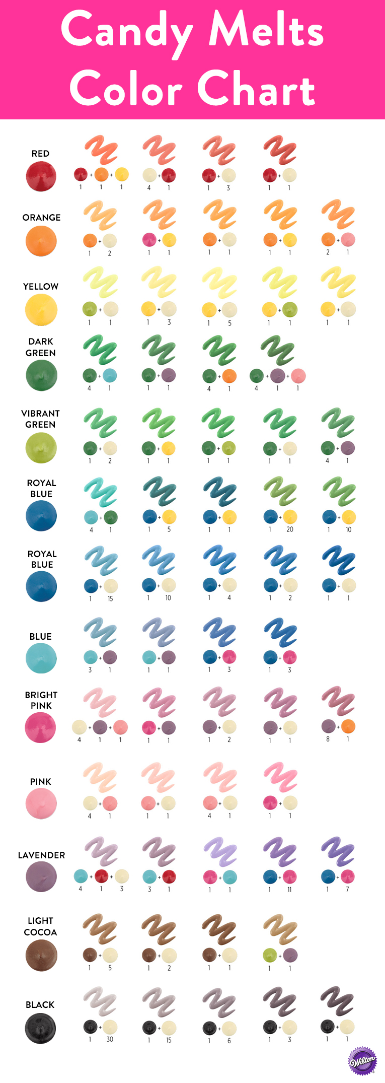 food color chart - Dolap.magnetband.co