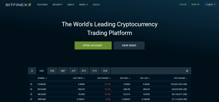 CryptoCurrency Exchange Platform - Bitfinex