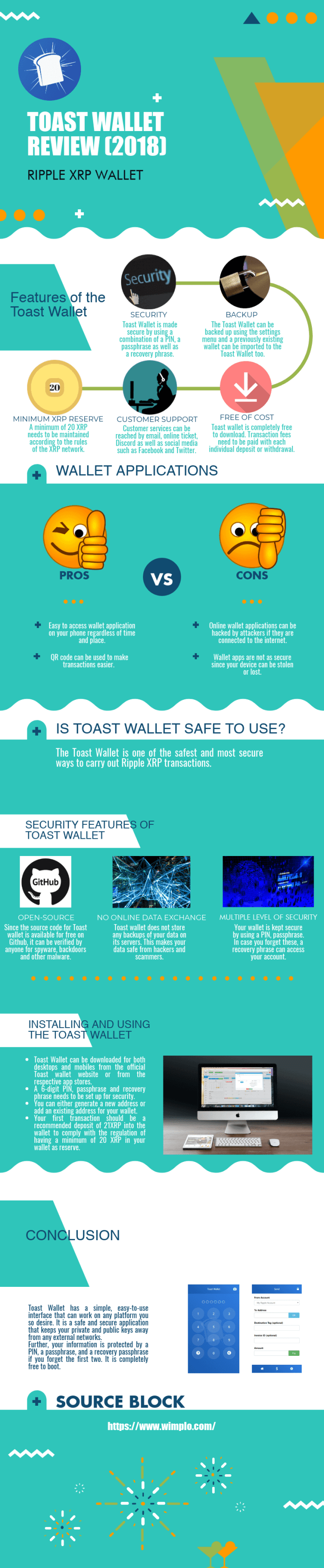 TOAST WALLET REVIEW (2018) INFOGRAPHIC
