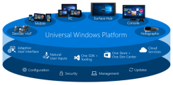 UWP-Universal-Windows-Platform