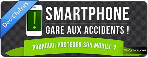 Les chiffres des accidents de smartphones