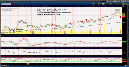 Morning star pattern AN bullish reversal