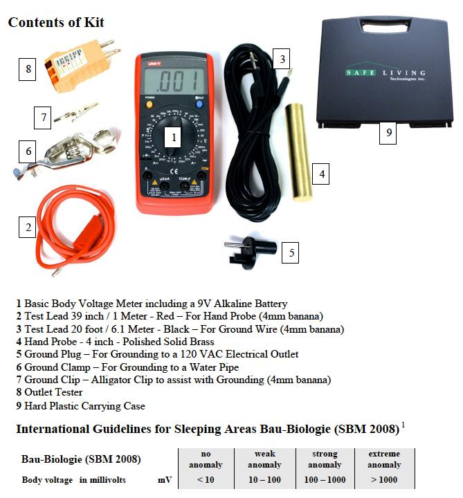 body-voltage-test-kit-image
