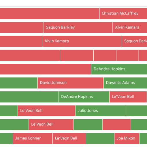 fantasy football draft analysis