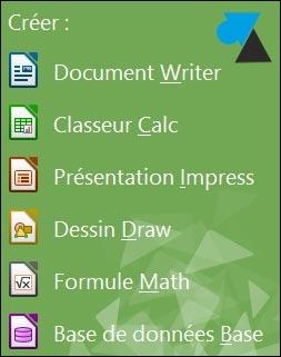 Tlcharger Et Installer La Suite Bureautique LibreOffice
