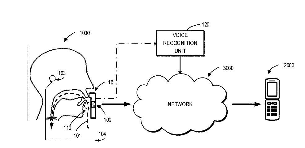 Microsoft has patented 'silent' voice commands to address