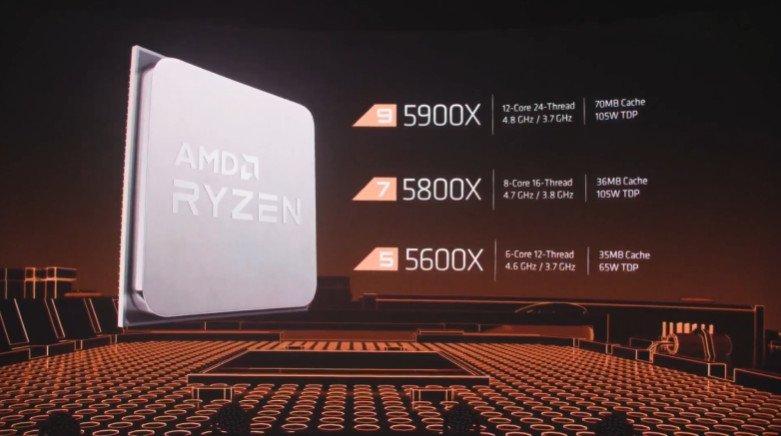 Amd Ryzen 5000 Series Specs
