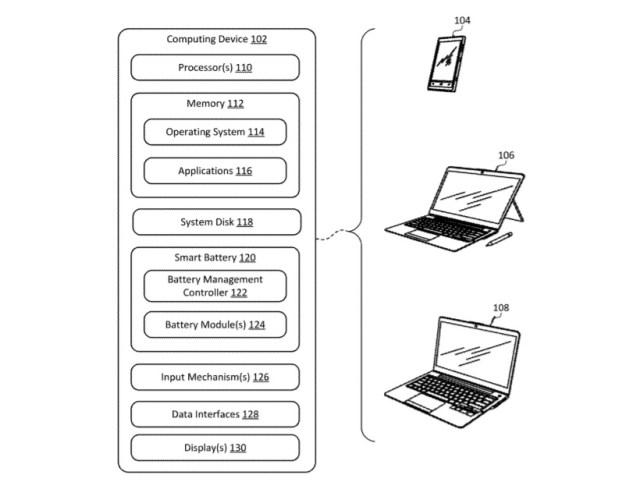 Patente de batería inteligente de Microsoft