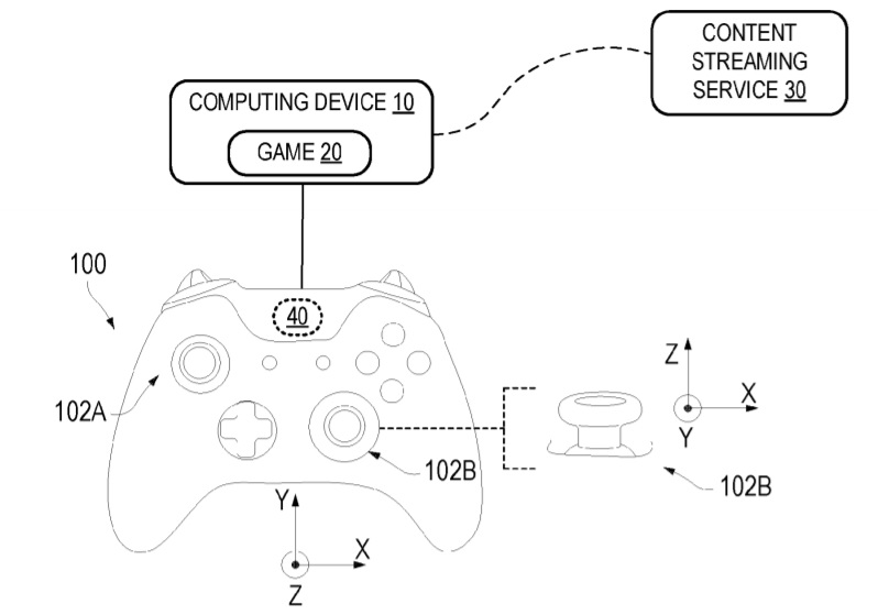 Xbox One controller patent