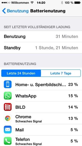 batterienutzung 24 stunden letzte tage