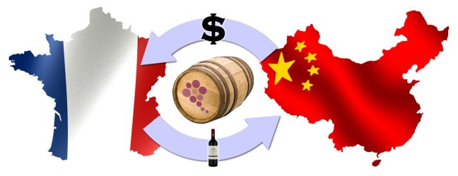 France China Wine Trading