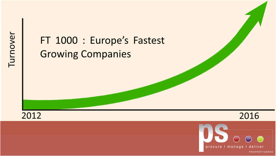 FT-1000-Europes-fastest-growing-companies-3