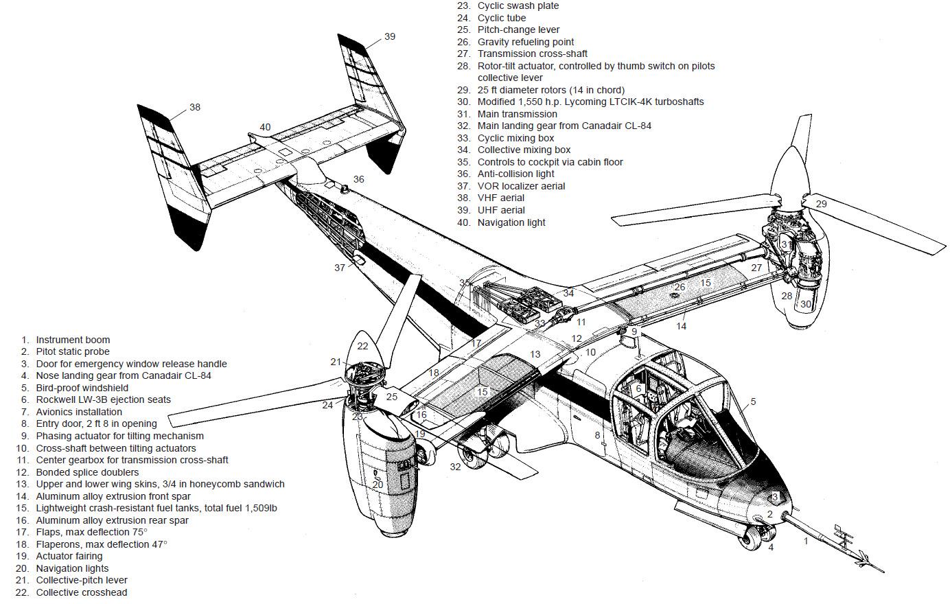 Bell Boeing V 22 Osprey Ebook Aircraft Flight