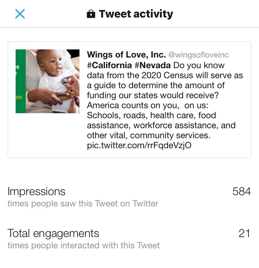 Wings of Love Inc Census2020 Awareness Campaign Twitter Stats