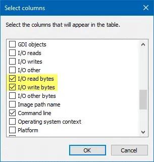 taskmgr read bytes i/o write bytes