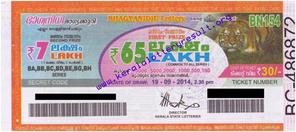 Bhagyanidhi Lottery