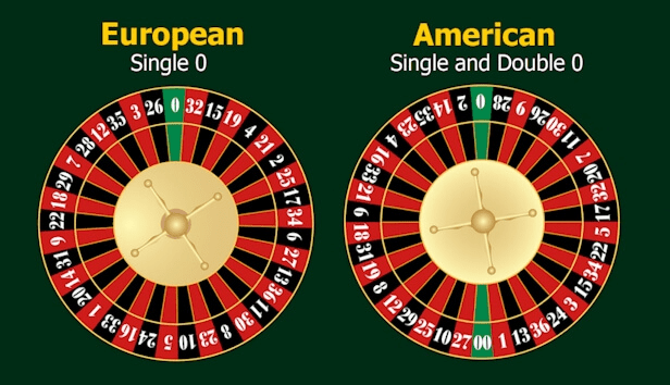 Roulette Eurpean and American