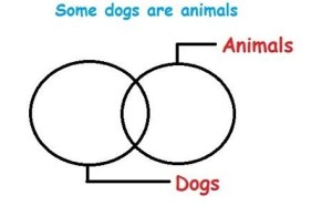 Some dogs are animals