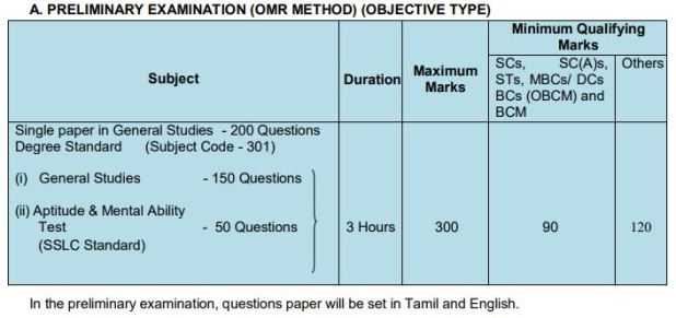 Tnpsc ACF Prelims Exam Pattern