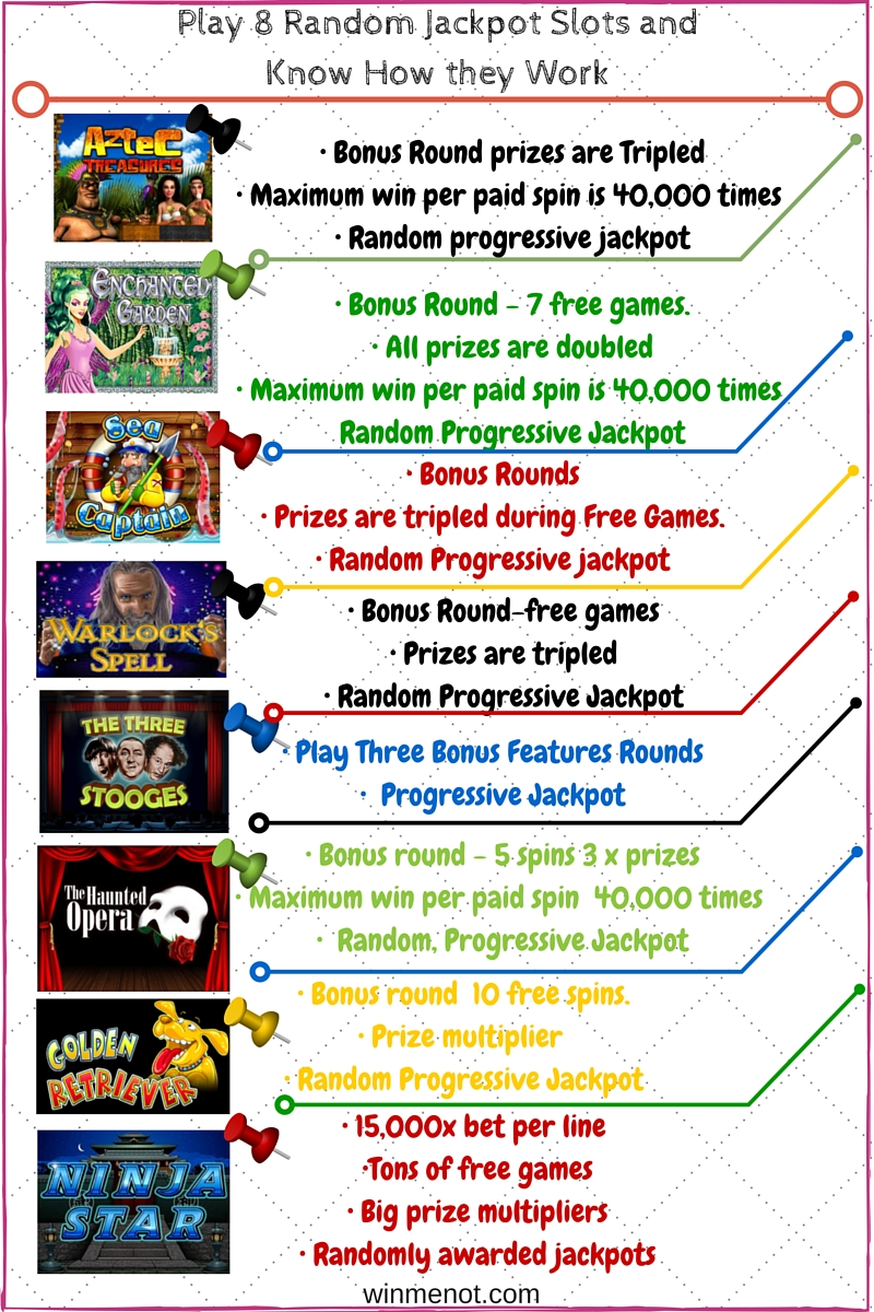 Play 8 Random Jackpot Slots and know how they work