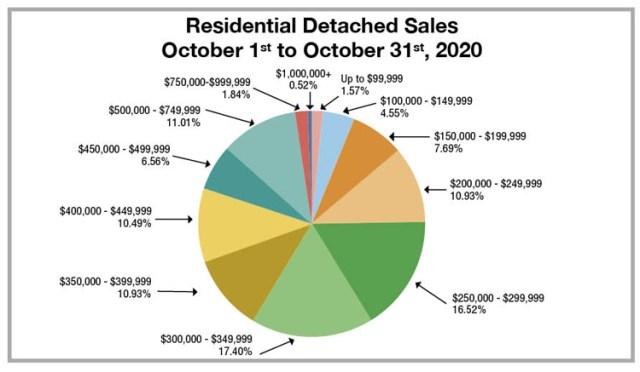 RD-Pie-chart-Oct-2020.jpg (98 KB)