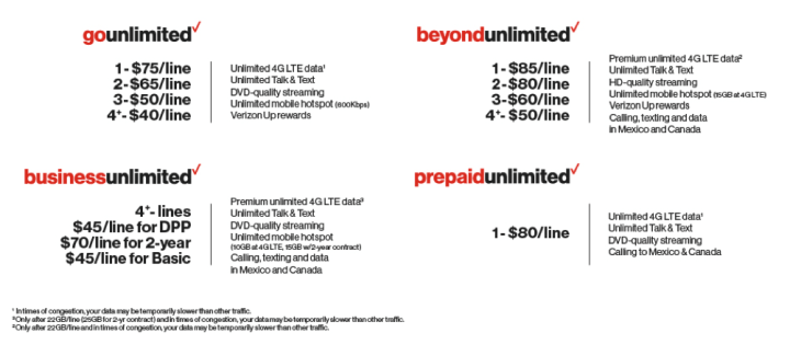Verizon Cell Phone Plans 2