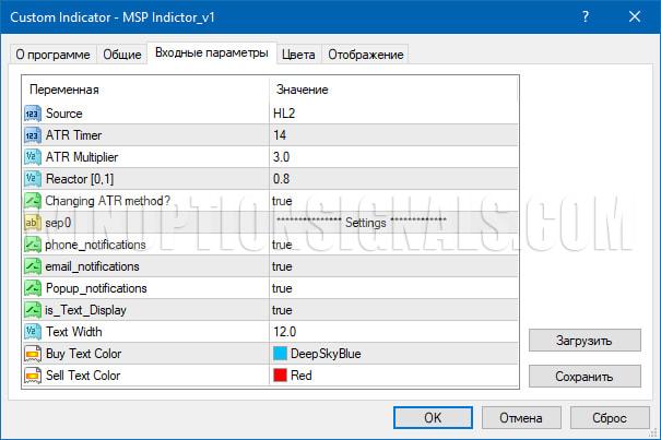 MSP Indicator settings
