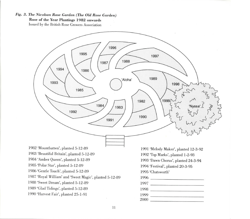 Plan for the Sunken Garden displaying the 'Rose of the Year' collection, 1995, Now and Then June, Winterbourne House and Garden, Digging for Dirt