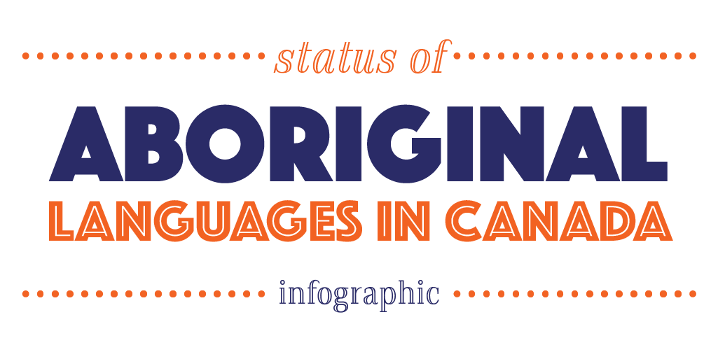 Infographic Aboriginal Languages In Canada