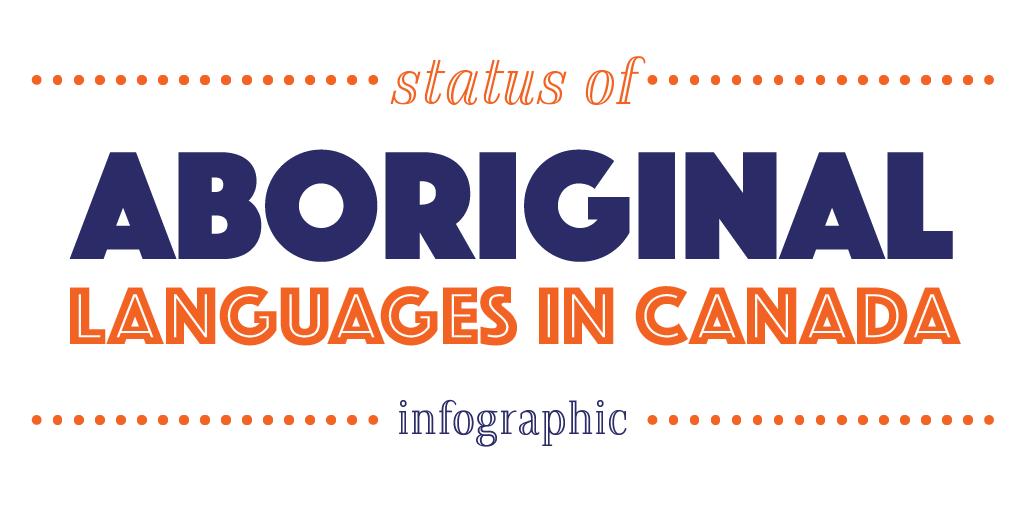 Infographic Aboriginal Languages In Canada