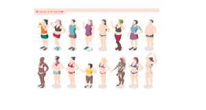 Fat Talk & Body-Positive