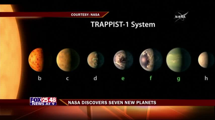 NASA Discovers 7 New Planets_56421066