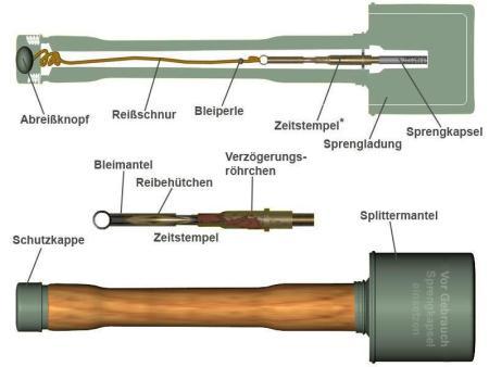 Das ist eine Stielhandgranate. (Quelle: Wikipedia)