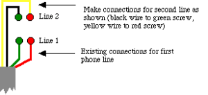Doing your own telephone wiring