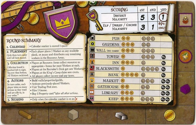 Belfort player board