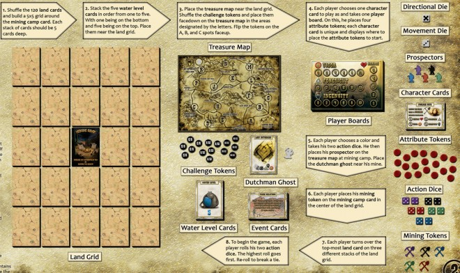 Legend of the Lost Dutchman components