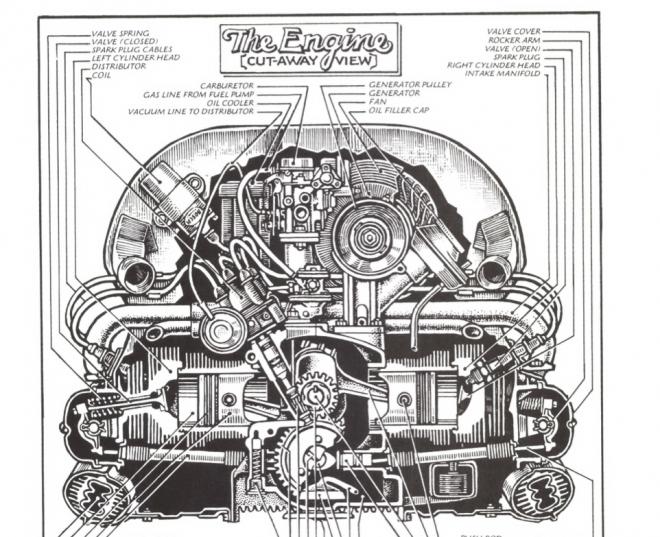 Volkswagen scan