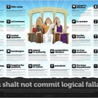 Playing With Logical Fallacies
