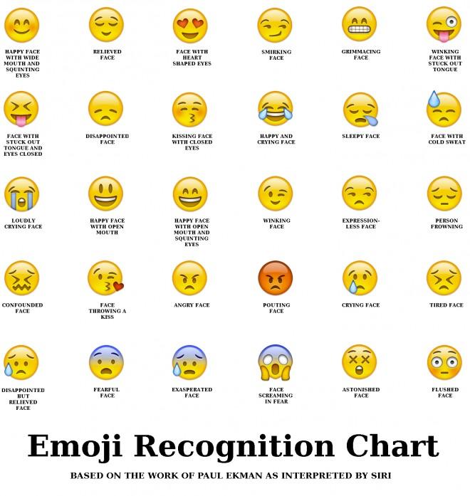 emoji | Just Sayin'