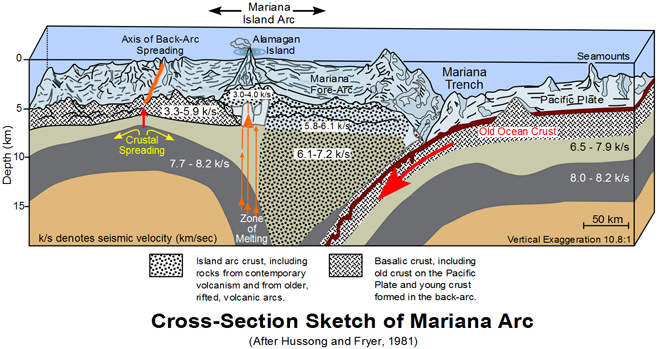 ocean trenches diagram image diagram of the mariana