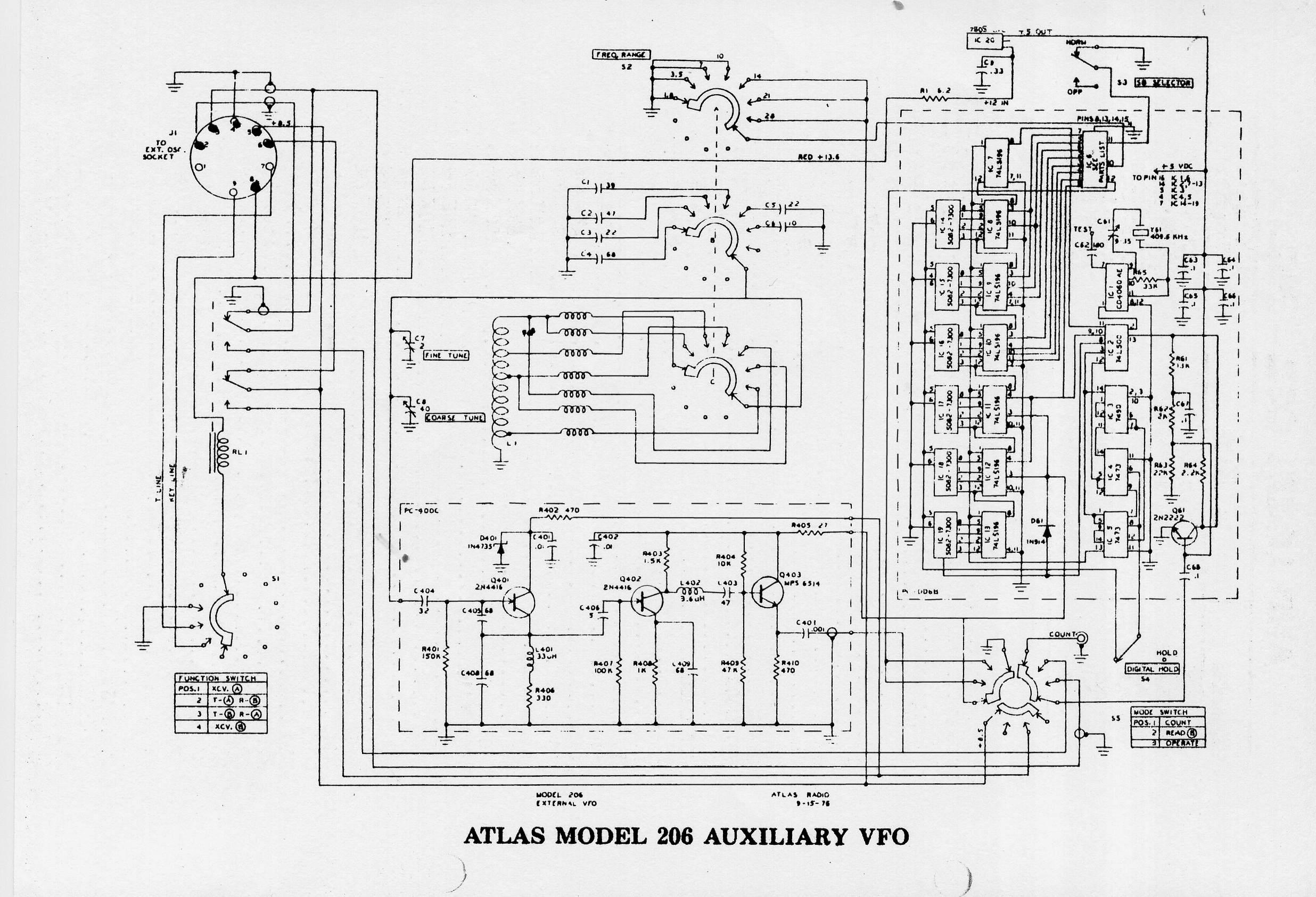 Atlas Radio Manuals